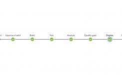 PagheOpen: nuove metologie di sviluppo e di testing